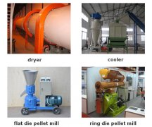 Wood Pellet Machinery Suppliers